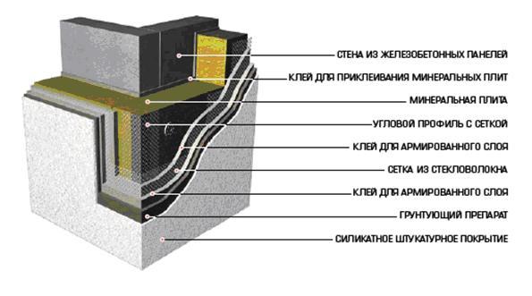 Нажмите на изображение для увеличения Название: Sloeniy pirog.JPG Просмотров: 22004 Размер:28.7 Кб ID:52